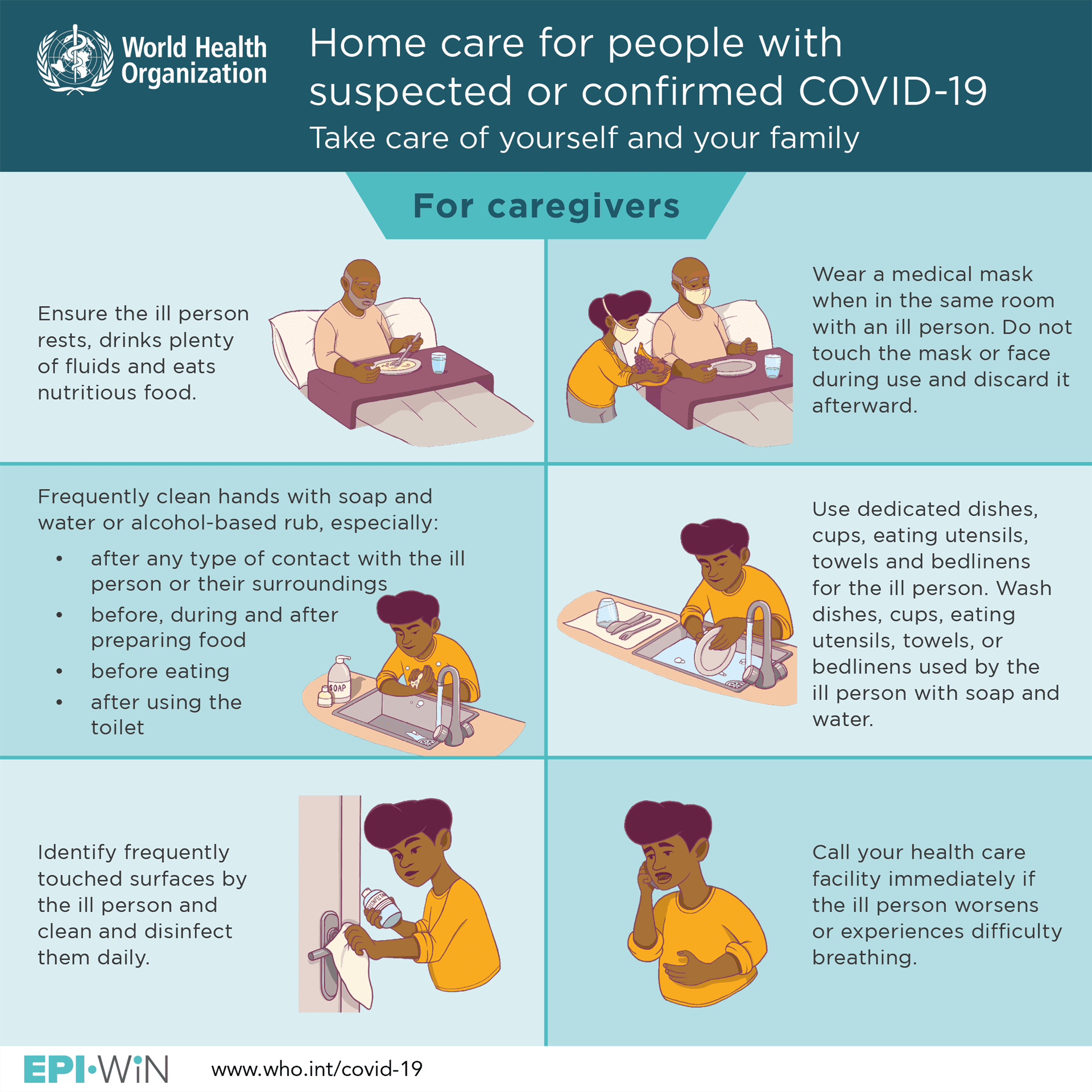 Home Care for Suspected-COVID-19 B