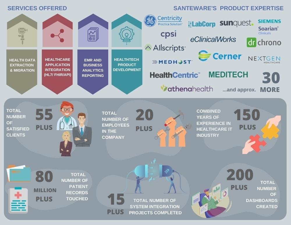 Copy of Santeware Brochure (3)-min